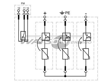 Розрядники CT-T2 PV, Leutron
